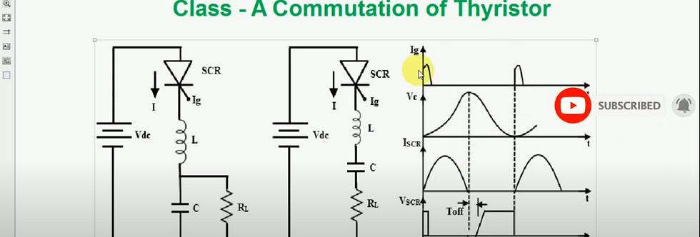 Class A Commutation of Thyristor | LC Load Resonance | MATLAB Simulation