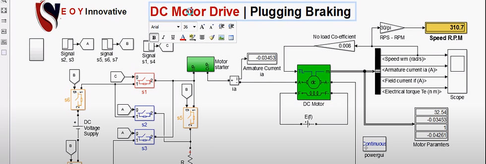 Plugging Braking Separately Excited DC Motor Drive Simulation