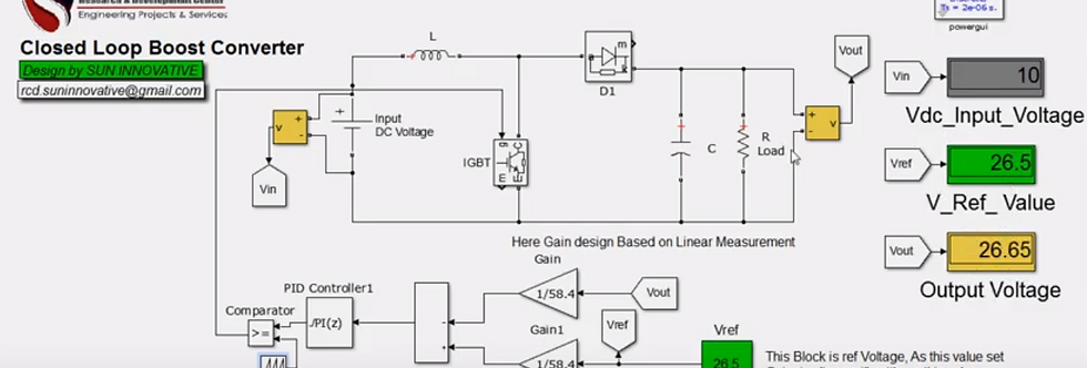 Boost Converter with Closed Loop PID Control