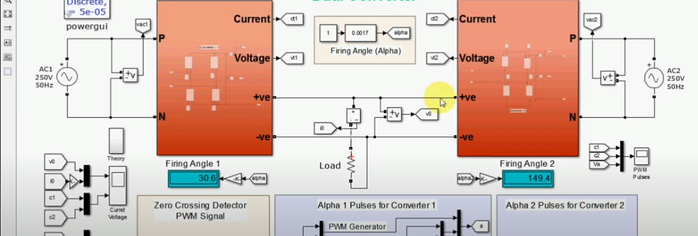 Dual Converter | Four Quadrant Operation | MATLAB Simulink