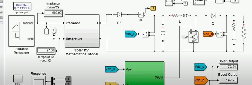 Fuzzy Logic Control (FLC)   Solar MPPT Boost Converter   MATLAB Simulation
