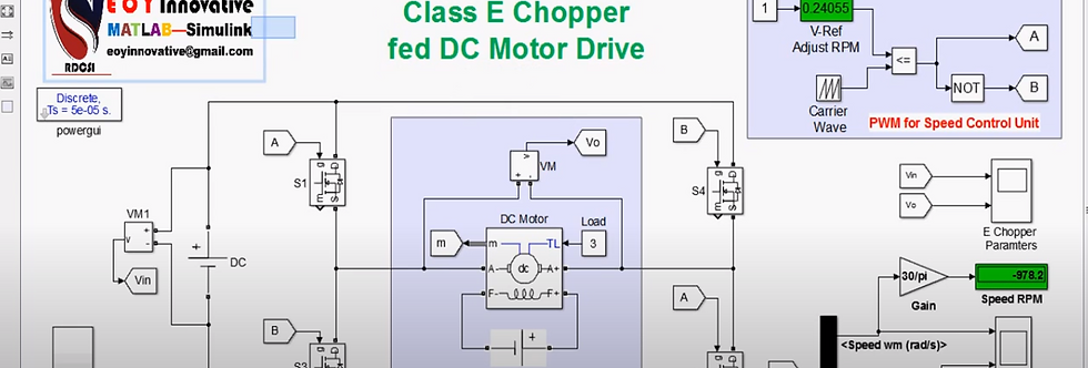 Class - E Chopper (Four Quadrant Converter) DC Motor Drive