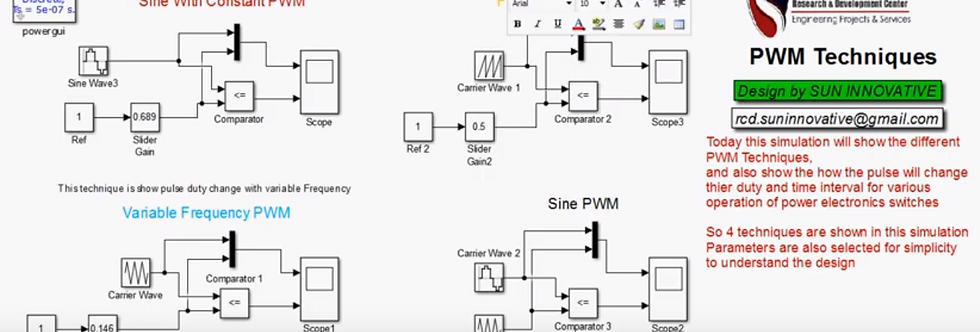 Different PWM Techniques (SinglePWM, MPWM, SPWM, VariableFrequency)