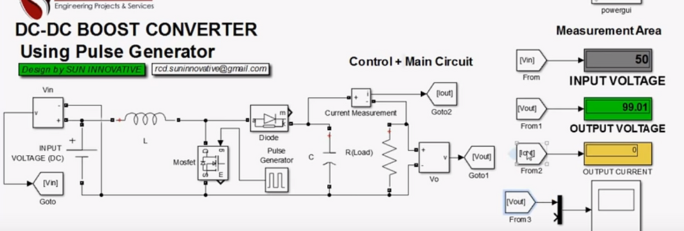 Boost Converter DC/DC with General PWM Control