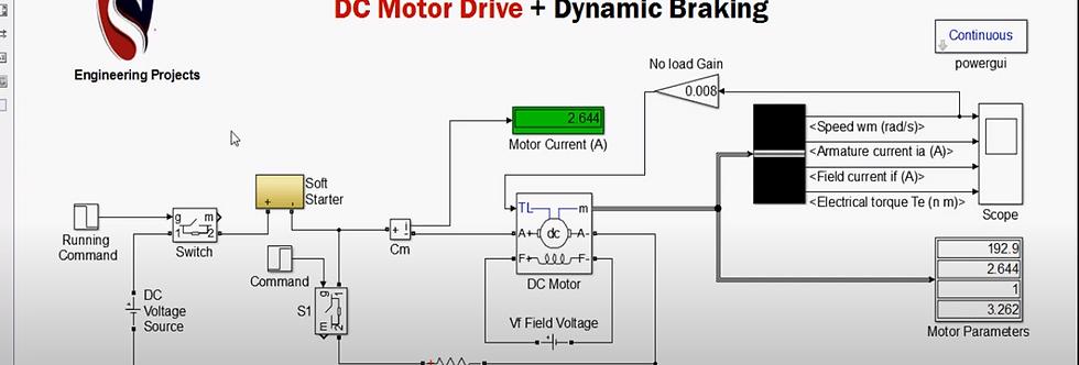 Dynamic Braking of Separately Excited DC Motor Drive