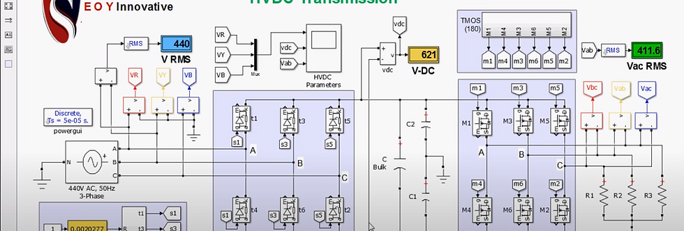 HVDC Transmission Modeling using PLL + Hysteresis Current Control