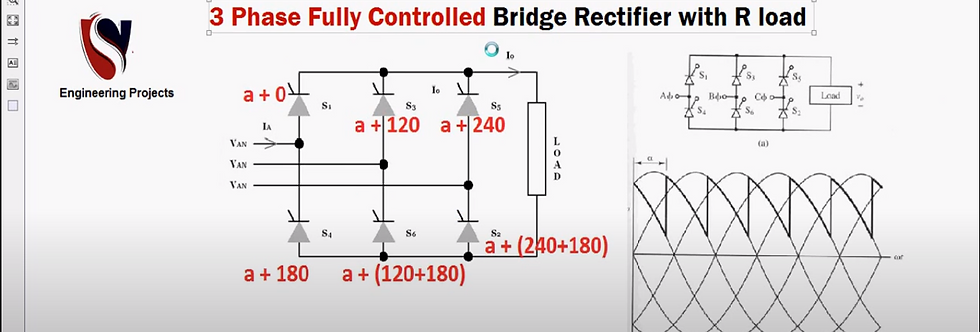 3-Phase Fully Control Rectifier MATLAB Simulink