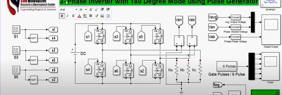 3-Phase Inverter with 180 Conduction Mode