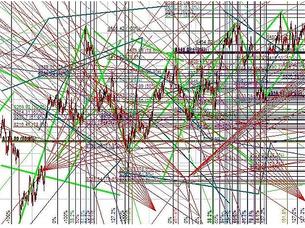 L'Analyse Technique est-elle suffisante ?