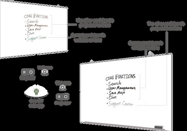 BoardIT, free online whiteboard, remote collaboration, remote collaboration tool, online meeting tool, online whiteboard, smart board, interactive whiteboard, virtual board, virtual whiteboard, zoom whiteboard, realtime collaboration, digital online whiteboard app