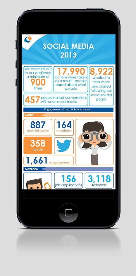 social_media_stats_infographic.jpg