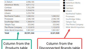 How To Exclude Slicer Selection from the result with DAX in Power BI