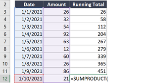 Create Running Total in DAX: The Basics