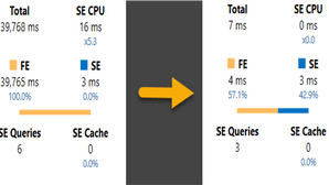 Optimizing calculations involving CROSSJOIN in DAX for Power BI, Power Pivot and SSAS.