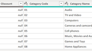Dynamically Remove Null Columns in Power Query with M code