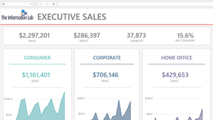 Sales Dashboard in Excel