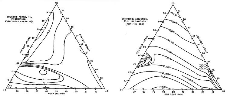 特長3,全組成対応の磁性膜めっき.png