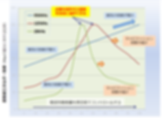 脱気システム:超音波と純水品質概念.png