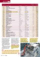 DRI Top 100 2018 Worldwide Demolition Co