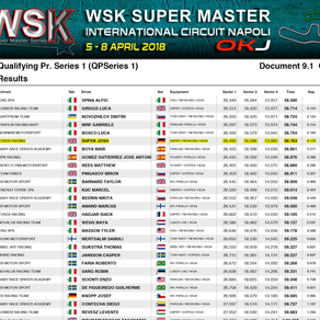 Sarno / WSK Super Master Series / 5 to 8 April 2018