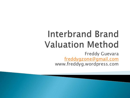 Interbrand Brand Valuation Method