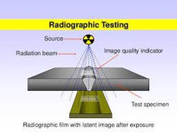 Radiographic Testing Level I