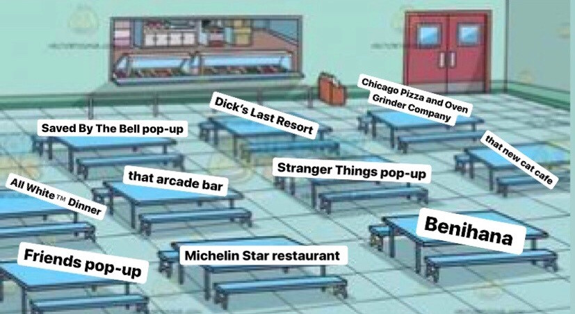 The Lunchtable Meme