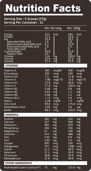 metabolic recovery ingredient list