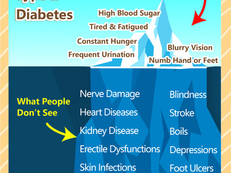 Type 2 diabetes: what people don't see