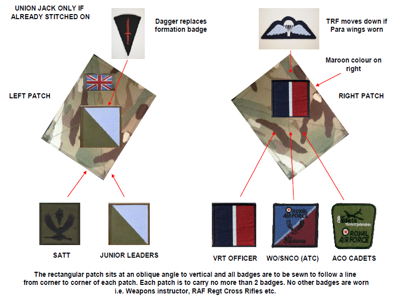 Air Cadet TRF Placement.png