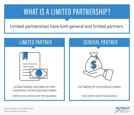 What is a limited partnership investment roi land investments stock price