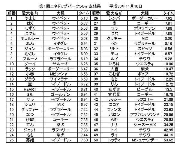 50m名簿メール-001.jpg