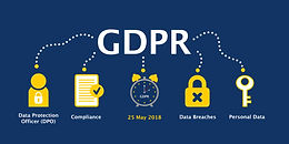 GDPR – Data Protection