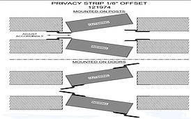 Privacy Strip Diagram