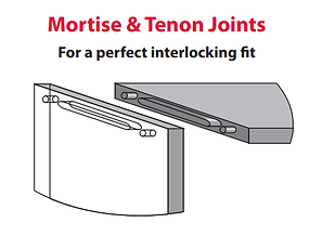 Interlocking tenon locer joints