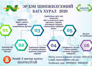ЭРДЭМ ШИНЖИЛГЭЭНИЙ БАГА ХУРАЛ 2020