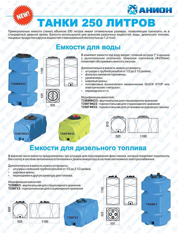ЛИСТОВКА танки 250л_page-0001.jpg