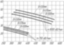 грунтовый насос ГР 400/40, грунтовый насос 8ГР-8, грунтовый насос ГРТ 400/40