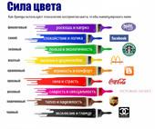 Цвет. Его роль в оформлении сайтов