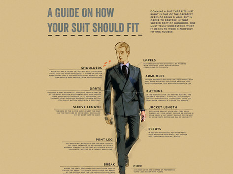 How Your Suit Should Fit Infographic