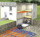 Ground and air source heat pumps