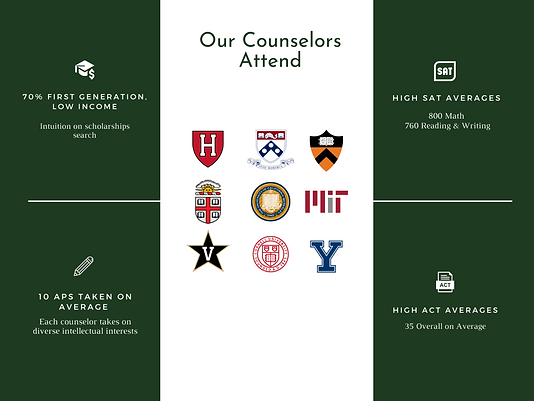 Copy of Copy of Copy of Our Counselors (1).png