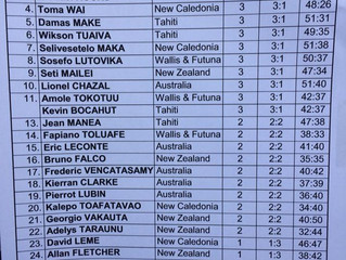 Oceania Men's Singles First Round results