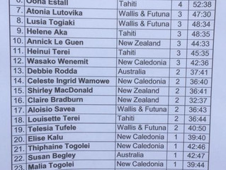 Oceania Women's Singles First Round