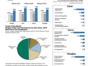 Southwestern Oregon Economic Indicators April 2021 (March 2021 Data)