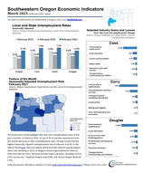 Southwestern Oregon Economic Indicators March 2021 (February 2021 Data)