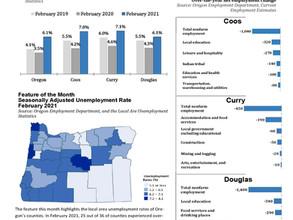 Southwestern Oregon Economic Indicators March 2021 (February 2021 Data)