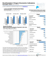 Southwestern Oregon Economic Indicators (October 2020 Data)