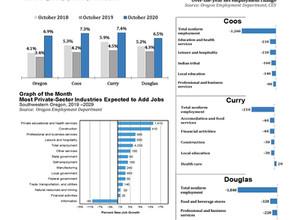 Southwestern Oregon Economic Indicators (October 2020 Data)