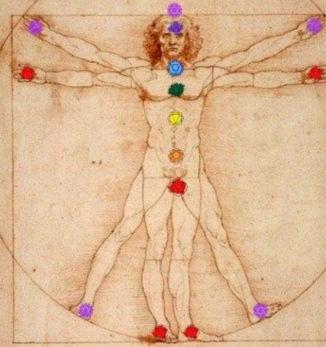 L'approche psychoénergétique - Equilibre corps/esprit
